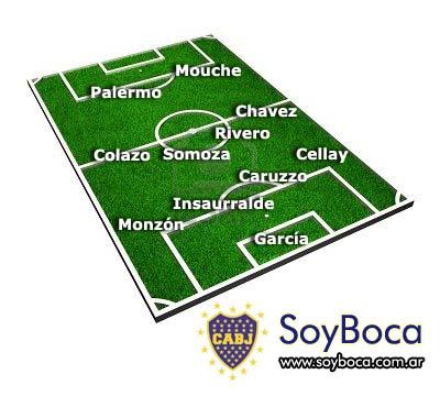 San Lorenzo - Boca formación Xeneize